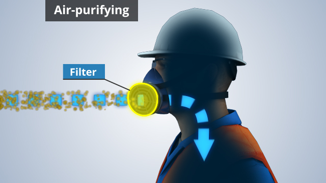 "Air-purifying respirators work by removing or ""filtering"" hazardous contaminants from the air before you breathe it."