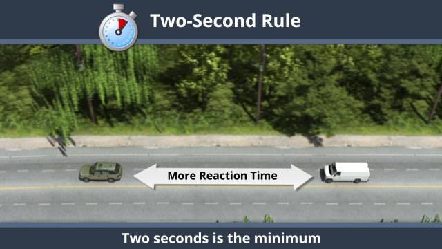 When following other vehicles, you should always use the Two-Second Rule.