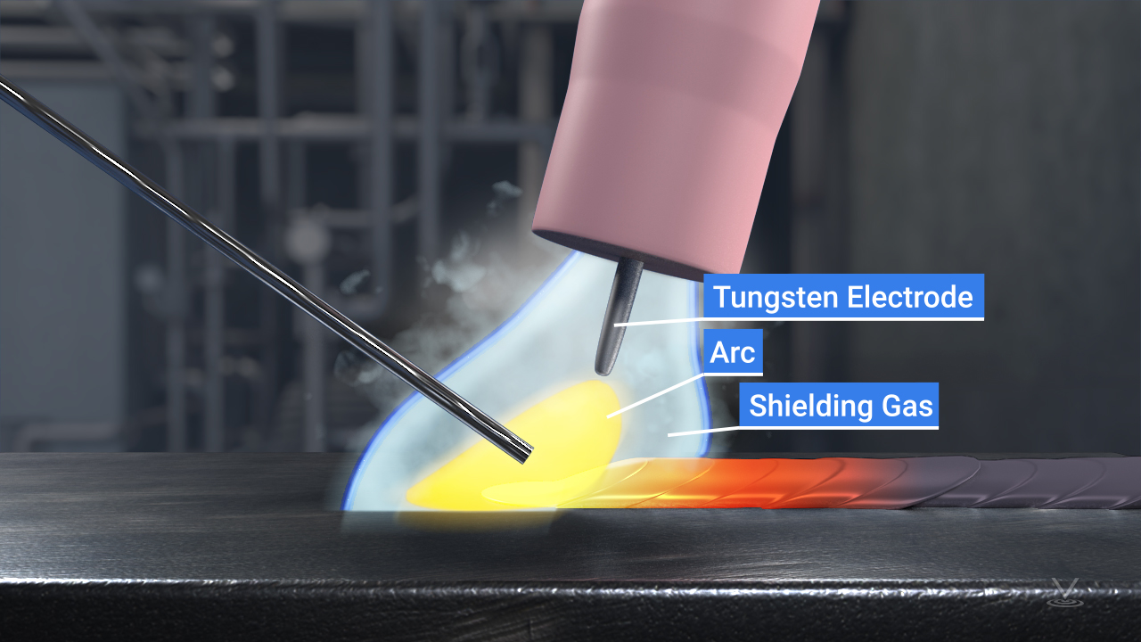 As with MIG welding, TIG welding protects the active weld area, with a constant flow of inert gas which flows from the tip of the welding gun.
