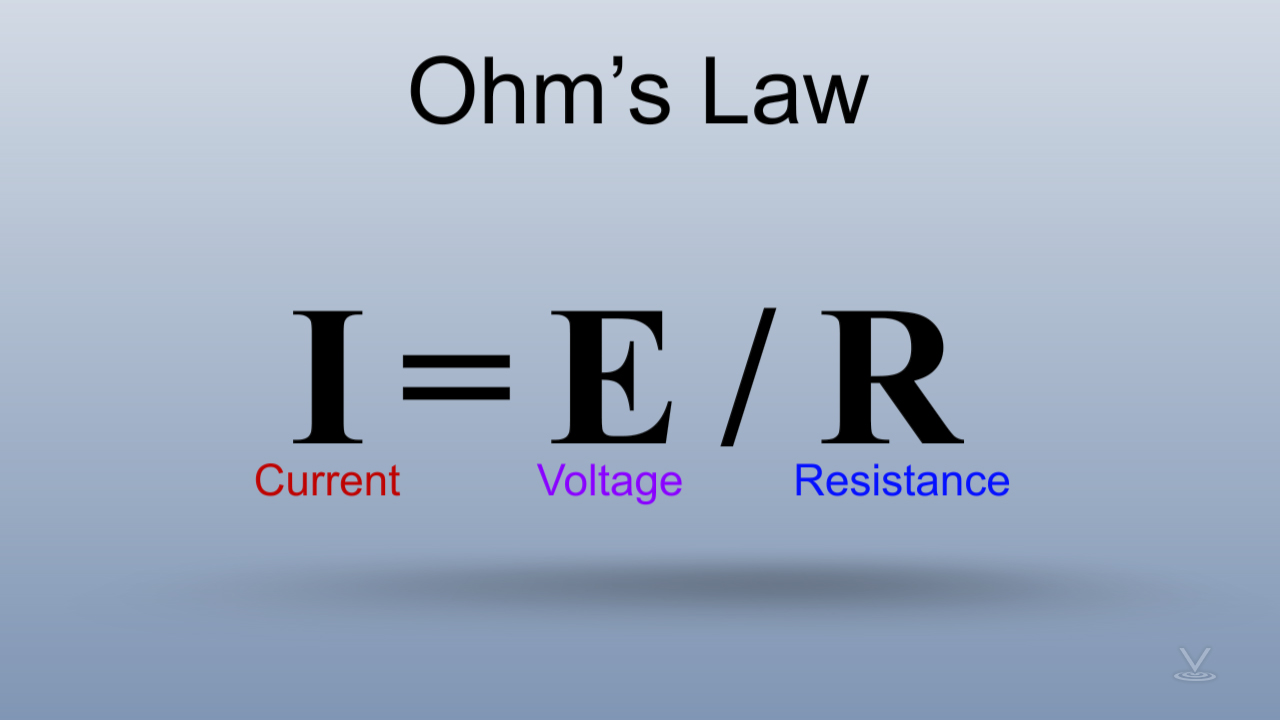 In equation form it is expressed as: I is equal to E divided by R where: I represents current in amps, E represents voltage in volts, R represents resistance in ohms.