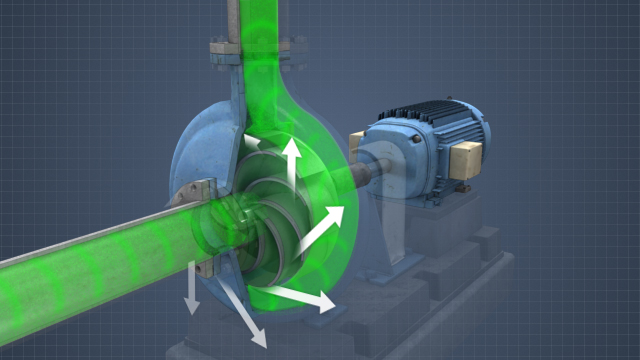 As the impeller rotates, centrifugal force pushes liquid outward from the center, or eye, of the impeller, which creates a low pressure zone that allows more liquid to flow into the pump.