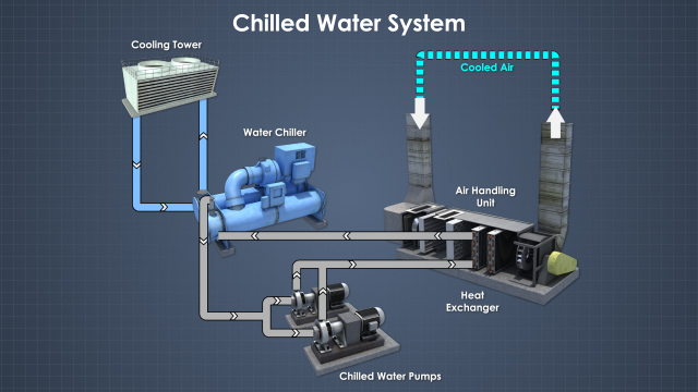 Chilledwatersystems Image