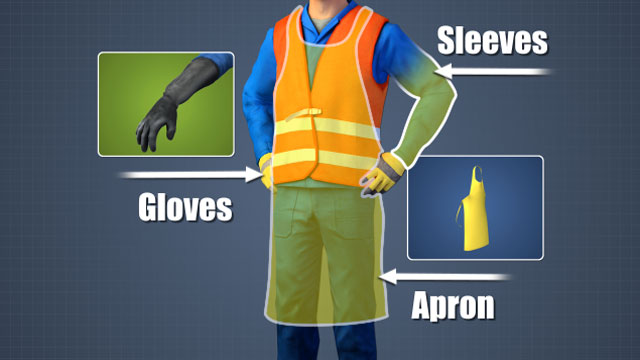 Required PPE may include protective clothing, such as: gloves, aprons, and sleeves.