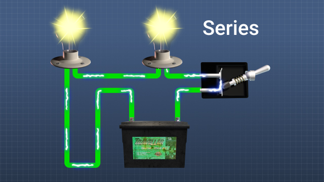 In a series circuit, there is only one path for the current flow. All loads are connected end to end, like cars in a train.
