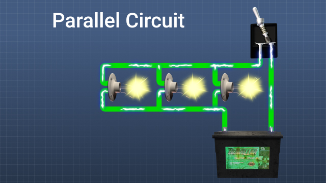 A parallel circuit has multiple paths, or branches, through which current can flow. Loads are connected side by side, like rungs in a ladder.