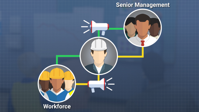 As a supervisor, you must be the voice of senior management for your workforce and the voice of your workforce for senior management.