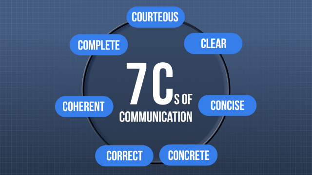 The 7 Cs should be considered for all forms of communication, both written and oral.