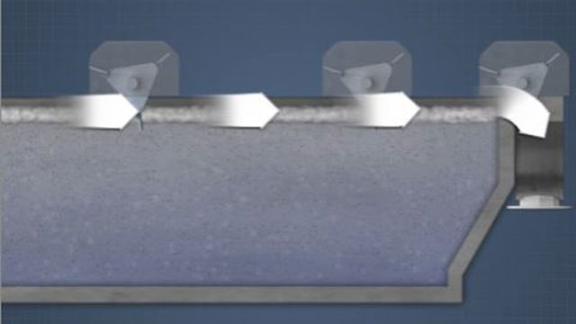 The solids-containing foam on the surface is removed by a skimming mechanism