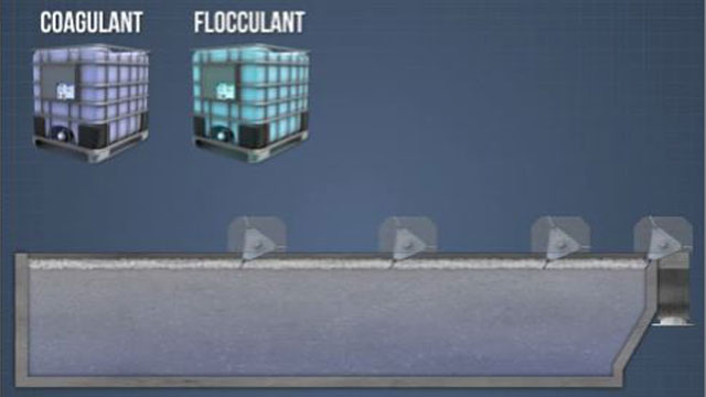 Coagulants and flocculants can be used to improve the efficiency and effectiveness of a DAF system