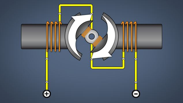 The amount of current flowing through the stator and armature affect the rotational force and speed of the motor.