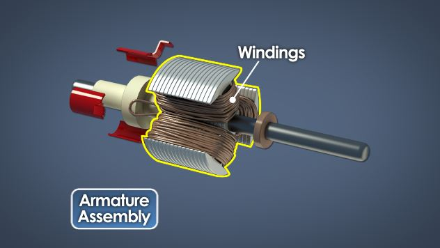 An armature assembly, or rotor, with windings that rotate around a shaft and create a magnetic field of alternating polarity