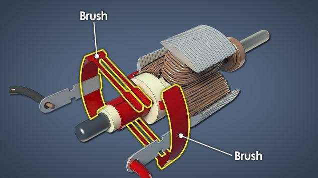Dc Motor Types on Dc Motor Field Windings