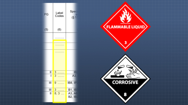 Hazardous material packages must bear the labels specified in column 6 of the Hazardous Materials Table (HMT).