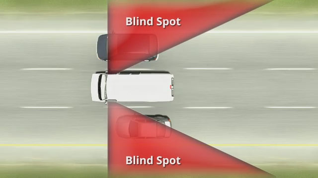Blind spots are areas of the road drivers can't see while looking forward, in the rear-view, or side-view mirrors.