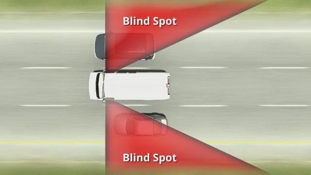 Blind Passengers - Neosapiens