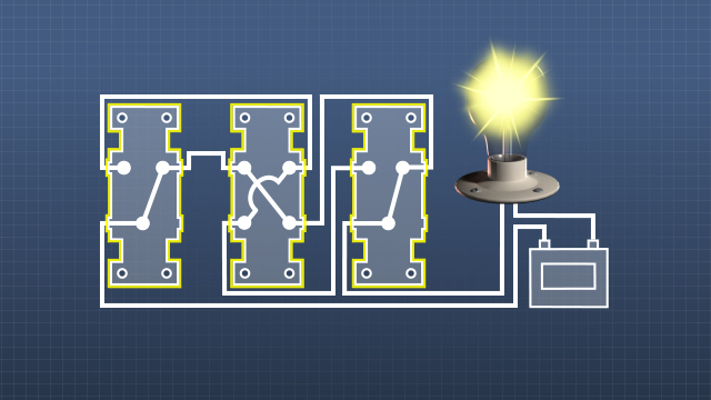 One use of double-pole double-throw switches is in wiring schemes that allow a single light bulb in a room to be controlled by multiple switches in different locations.