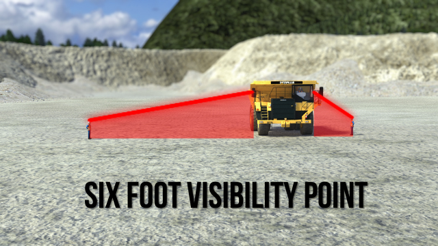 "The ""six foot visibility point"" is the horizontal distance from the driver's position in the cab to the last point at which a six foot tall person will be blocked from view by the vehicle."