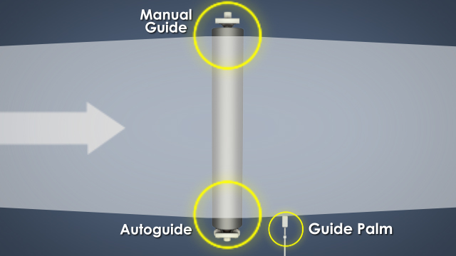 The guide system uses a guide roll and guide palm to keep the wire centered on the Fourdrinier