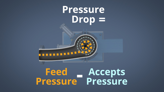 Pressure drop is generally measured as the difference between the feed pressure and the accepts pressure
