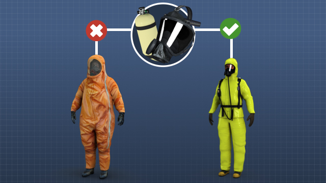 Component compatibility can impact protective clothing selection.