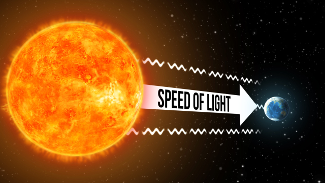 Radiation is energy emitted from a source that travels through space in a straight line at the speed of light.