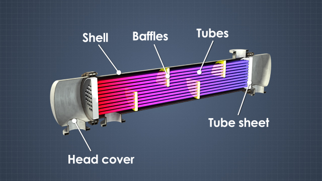 Shell and tube heat exchangers are the most common type of heat exchanger used in industrial applications.