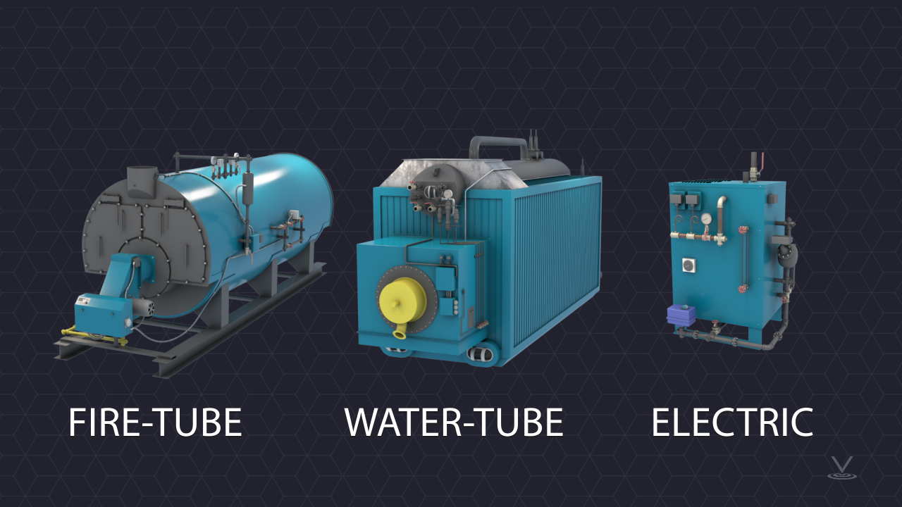 There are three types of water boilers. Fire-tube boilers, water-tube boilers, and electric boilers.
