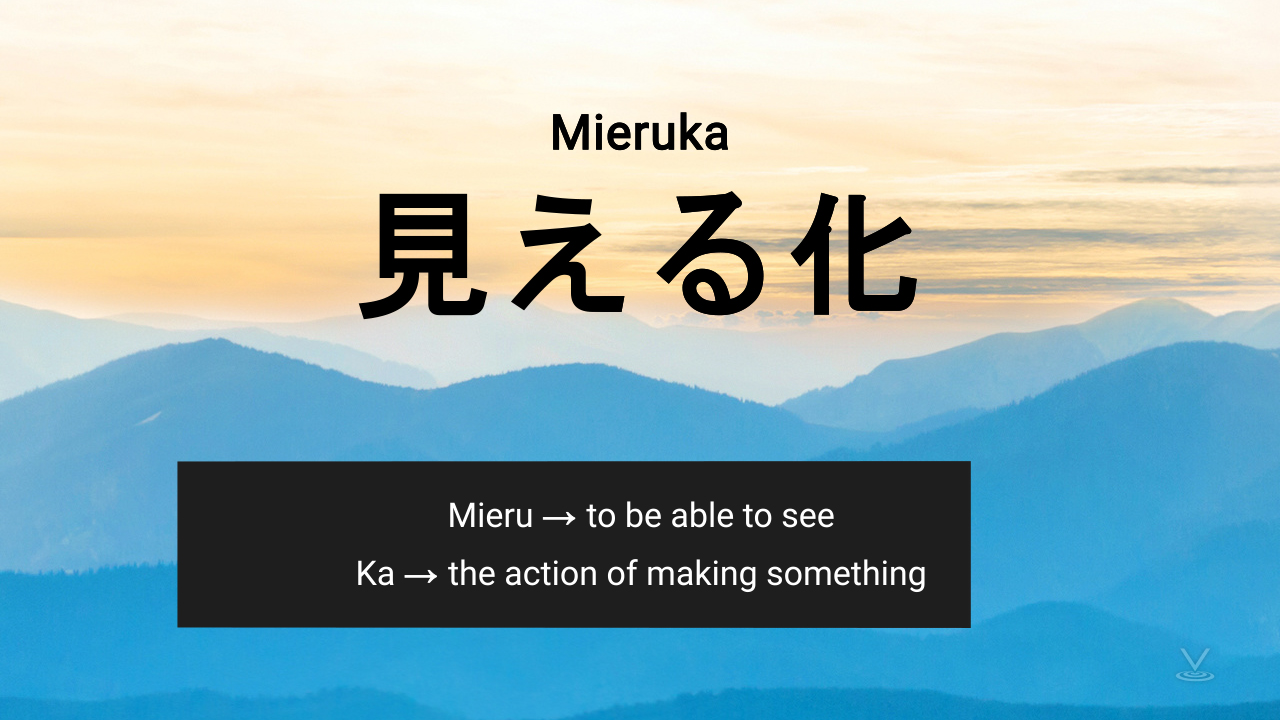 "Visual management can be compared to the Japanese term Mieruka; ""mieru"" means to be able to see and ""ka"" is the action of making something. Visual management consists of two parts, what we see and the action to be taken based on what we see."
