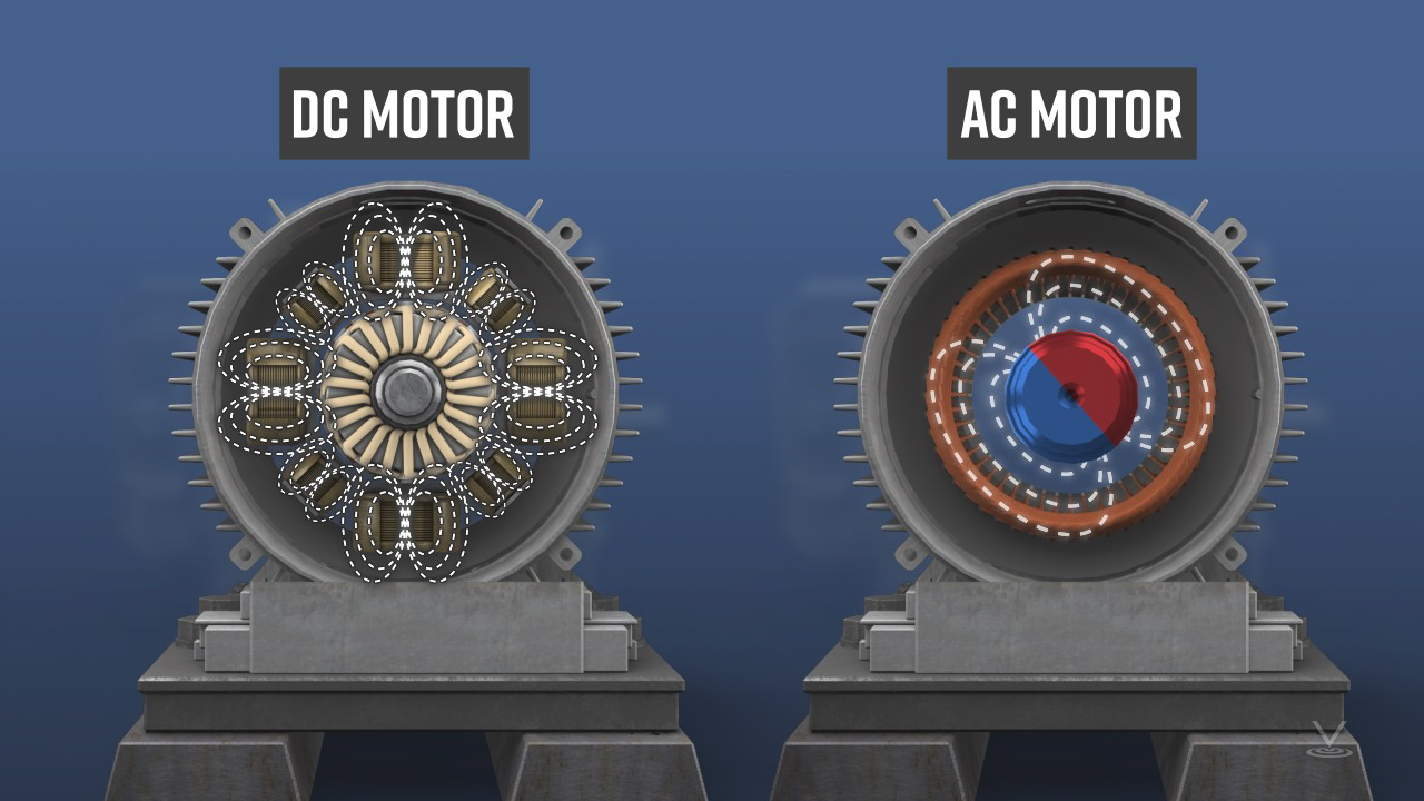 In AC motors, the armature is stationary and the magnetic field rotates but in DC motors the armature rotates and the magnetic field is stationary.