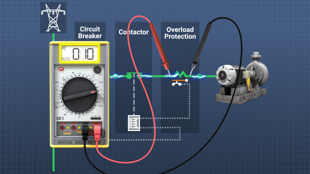 For troubleshooting purposes, voltage measurements across the heater element of an overload device may be used to remotely determine whether or not a motor is drawing current when the contactor is closed.