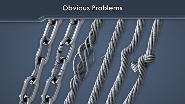 If there are problems with ropes or chains, they should be rejected. If you're unsure whether a rope or chain is safe talk to a supervisor before lifting.