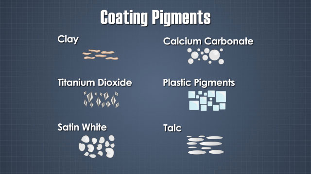 The most common pigments are clay, calcium carbonate, titanium dioxide, plastic pigments, satin white and talc