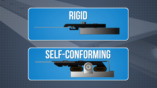 There are basic types of doctor blade holders: rigid and self-conforming