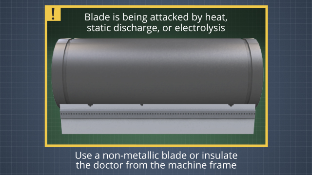 If the blade is pitted, it is being attacked by heat, static, or electrolysis