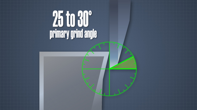 A typical slitter blade has a 25 to 30 degree primary grind angle, and a 15 degree secondary grind angle