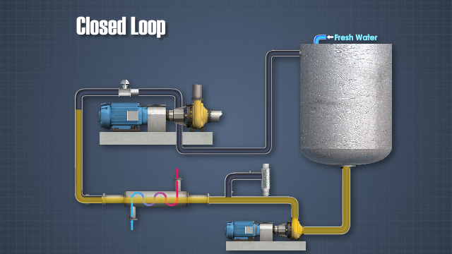 Paper Machine Seal Water Systems Convergence Training