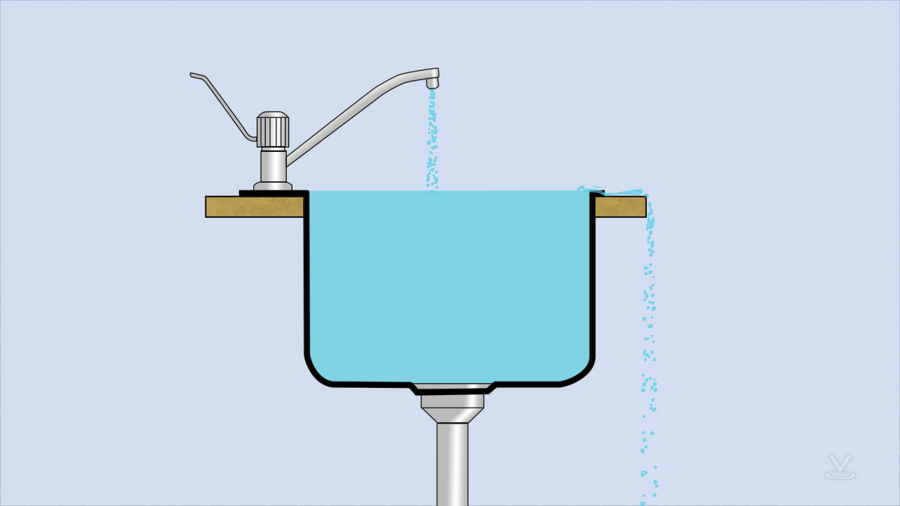 The outlet of the faucet is clearly above the flood rim of the sink.  Water will spill out over the side before backflowing into the water system.