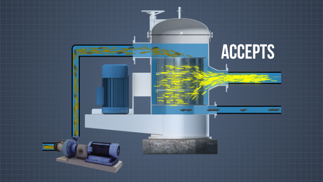 A pressure screen uses a screen basket and powered rotor to separate a low consistency pulp stream into the desired pulp, or accepts stream and an undesired debris, or rejects steam.