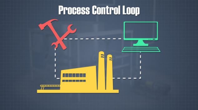 Picture of process control fundamentals.