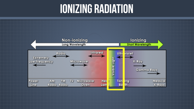 3D Renders of Radiation Safety Training