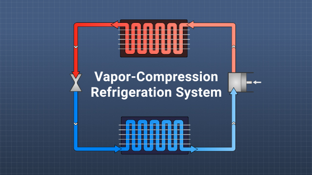 The refrigerant continuously flows through an evaporator, compressor, condenser, and metering device.