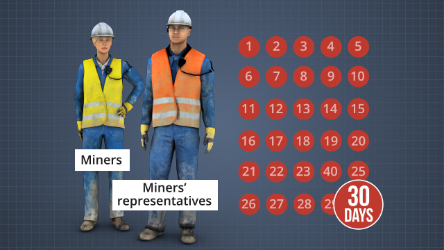 Miners or miners' representatives have 30 days to notify MSHA of a challenge to the order, action, or time of abatement.