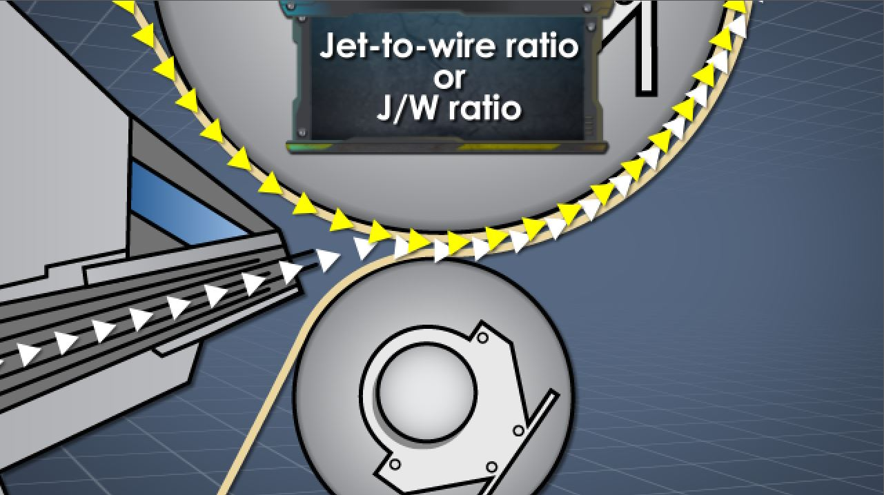 The jet-to-wire ratio is equal to the stock jet speed divided by the wire speed