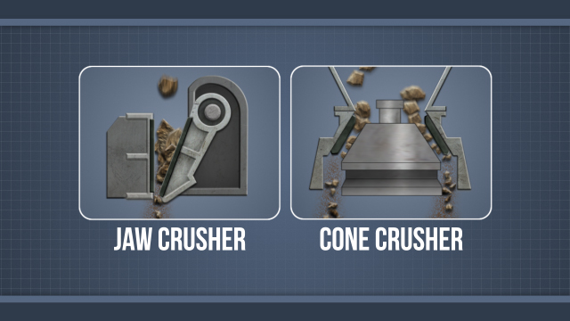 Jaw and cone crushers are common types of equipment used to physically break hard, consolidated material for downstream screening, sorting, stockpiling, or further processing.