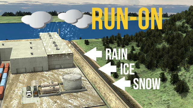 Run-on can land on a site as precipitation in the form of rain, snow, ice, or condensation