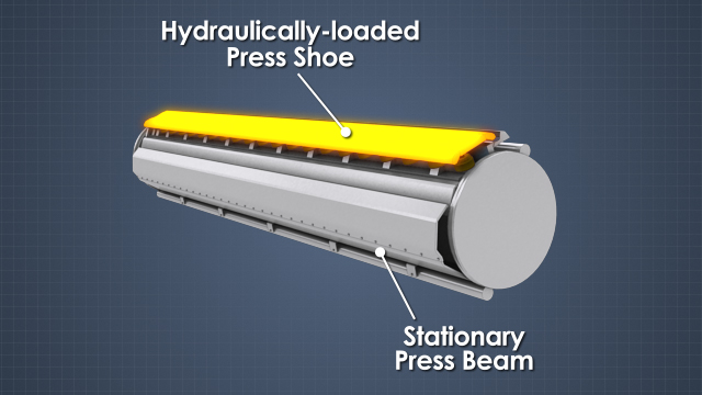 Shoe Press Video Convergence Training