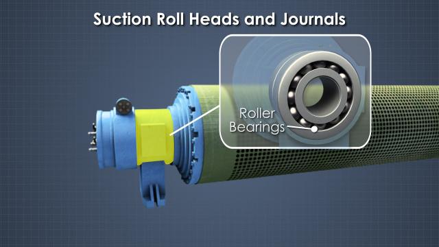 paper machine suction rolls  u0026 roll covers