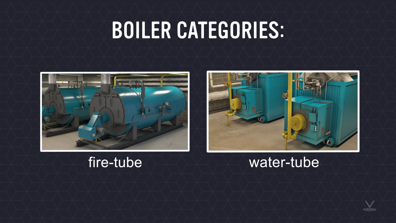 The boilers used for commercial heating can be broken into two broad categories. Fire-tube boilers and water-tube boilers.