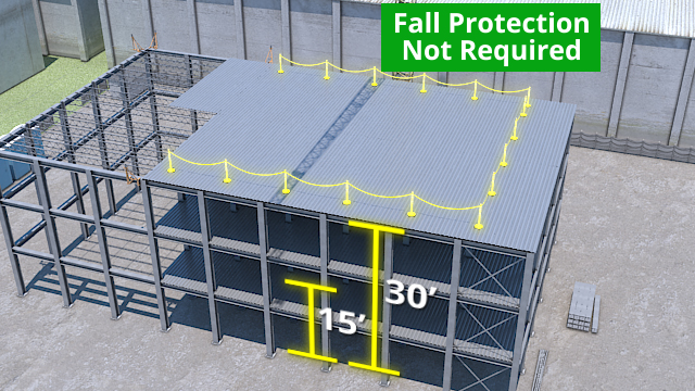 Controlled decking zones can be established for deck installations between 15 and 30 feet. Fall protection is not required in controlled decking zones.