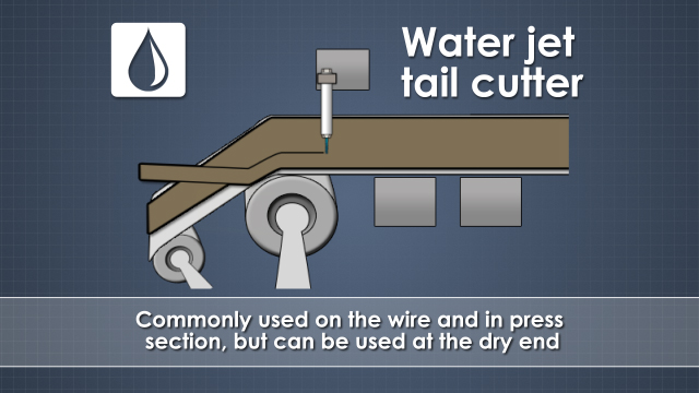 Water jet tail cutters utilize a high pressure water jet to cut the sheet and create the tail